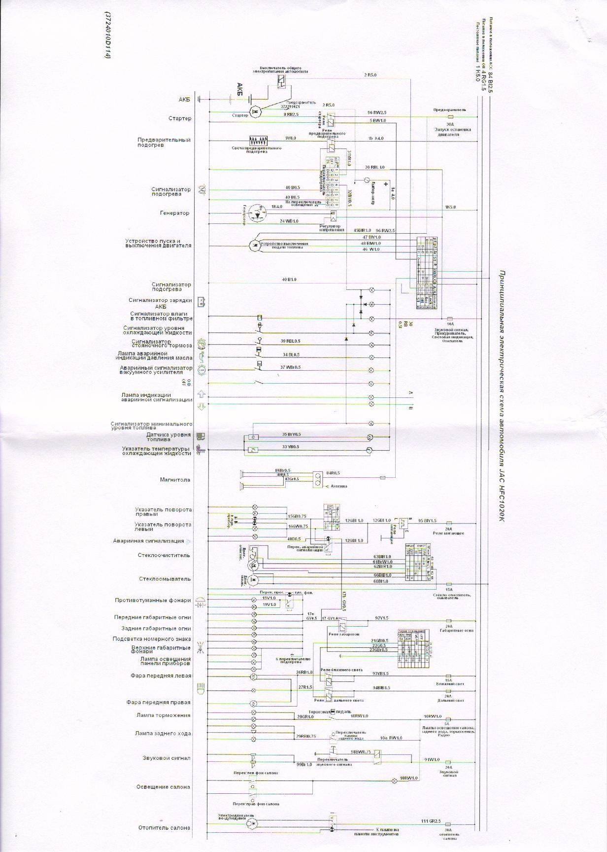 инструкция по ремонту foton ollin дизель